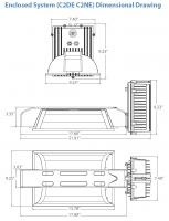 Enclosed System Dimensions