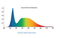JS LED Light Spectrum